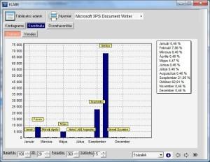 modul_stat_graf1