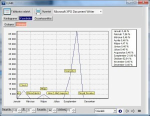 modul_stat_graf2