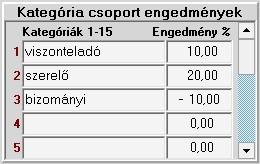 modul_eng_kategcsop