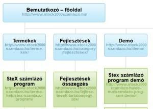 web_terkep2
