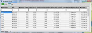 környezetvédelmi termékdíjak kimutatások
